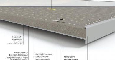 heizen mit infrarot smarte energieeffizienz. Black Bedroom Furniture Sets. Home Design Ideas